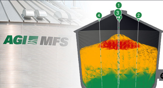 Blog_IntelliFarms-Grain-Storage-Management.jpg